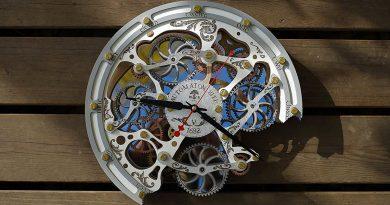Подборка автоматических настенных часов от Amazon