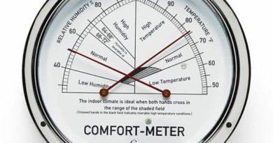 Измеритель теплового комфорта Lufft